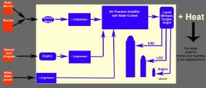ln2-flow-chart